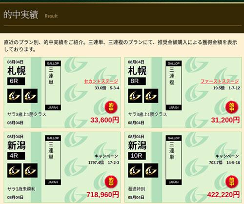 ギャロップジャパン、有料情報的中実績画像