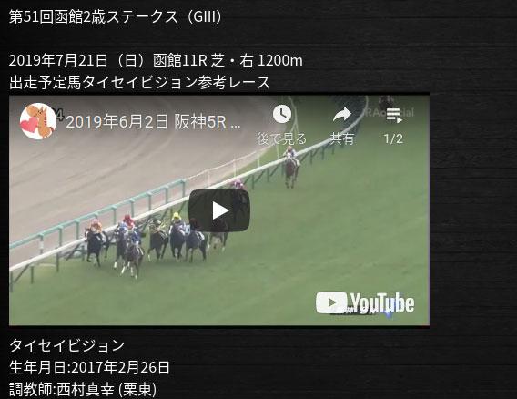 重賞の危険な人気馬の証明動画、函館2歳ステークス画像